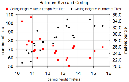 GMAT综合推理二段式分析题实例讲解 出题方式思路完全分析图2