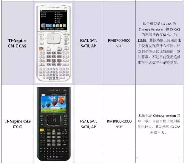 如何选择最佳计算器? SAT/SAT2/AP不同考试选择攻略图3
