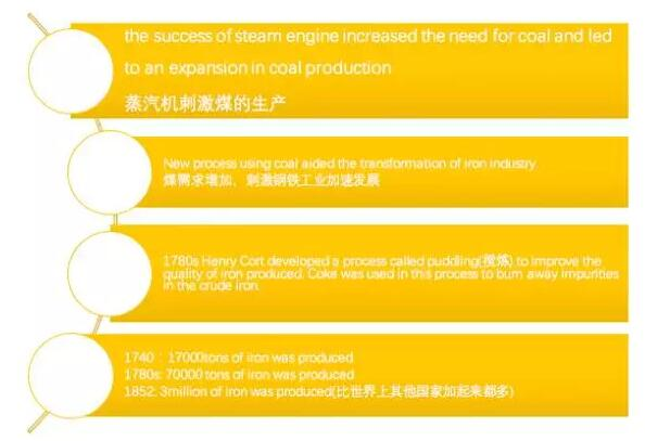 新托福阅读背景知识学习之工业革命图4