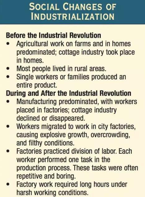 新托福阅读背景知识学习之工业革命图5