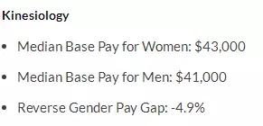 女生们学什么专业最赚钱 附男女薪资差异分析图4