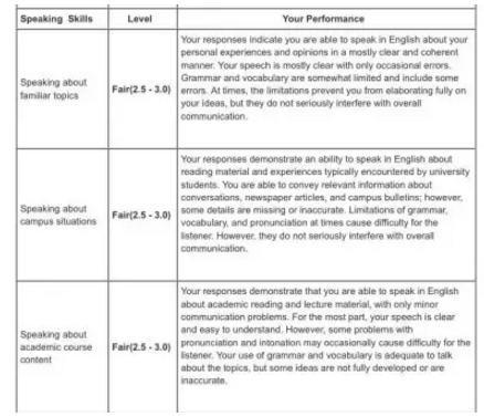 托福口语考试规则早知道 帮助你更好的备考图2