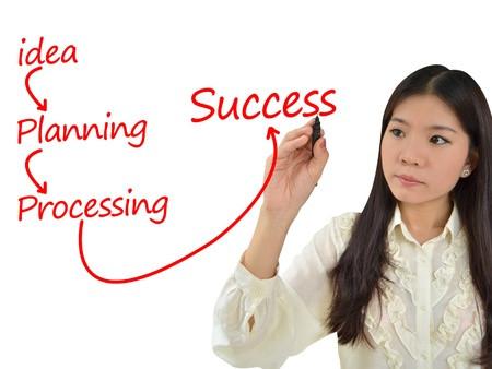 GRE备考习惯对错方法大盘点 提升学习效率先纠正错误备考思路图1