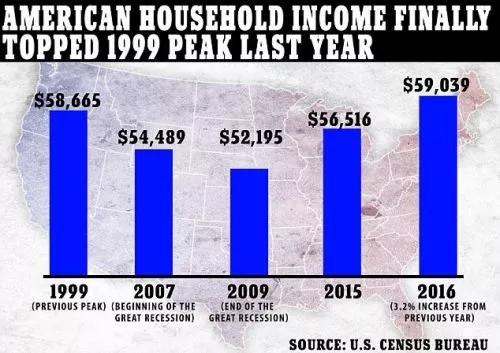 全美生活成本最低城市TOP20,原来是这些!图1