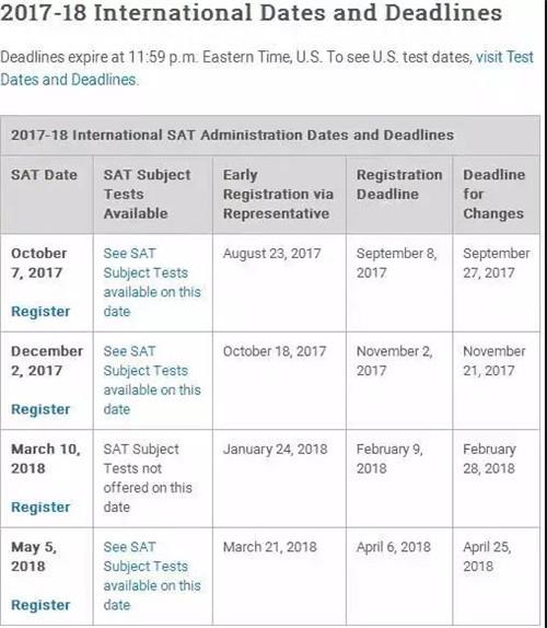干货!2018年托福、SAT、 ACT、GRE考试时间汇总!图3