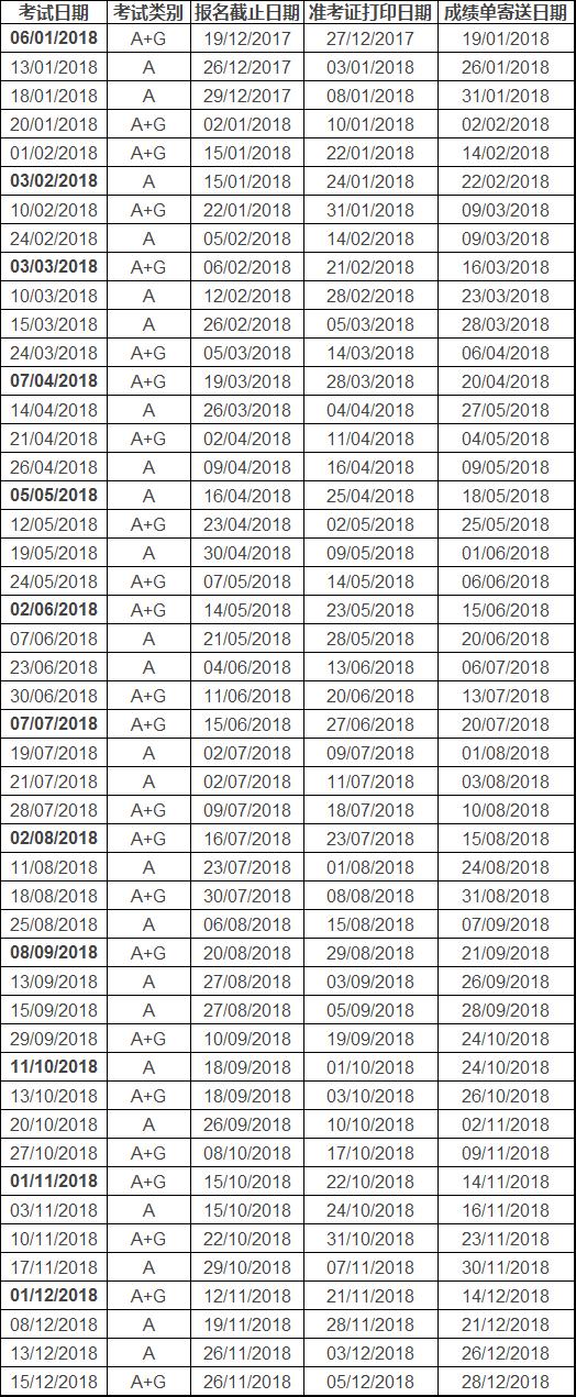 2018年雅思考试报名入口及报名流程图2