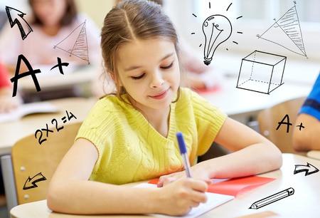 托福独立写作如何写好结尾段?首尾呼应重申观点写作技巧实例讲解图1