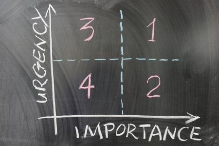 托福写作考试介绍:写作考试内容及写作方法图2