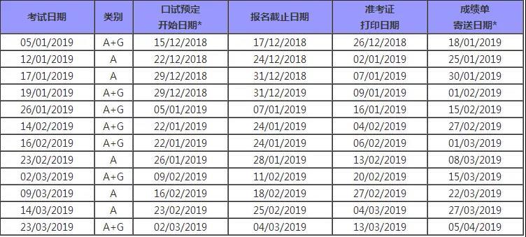2019出国留学 各大考试时间汇总图2