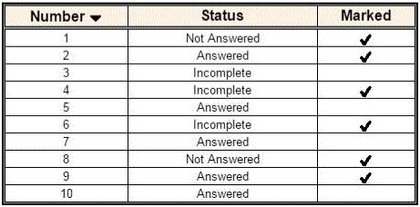 如何活用GRE考试标记回顾功能提升做题效率?实用小技巧介绍图3