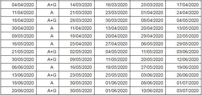 新出炉!雅思2020全年考试日期公布!图2