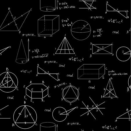 【SAT备考】SAT语法考试6大技术公式介绍图2
