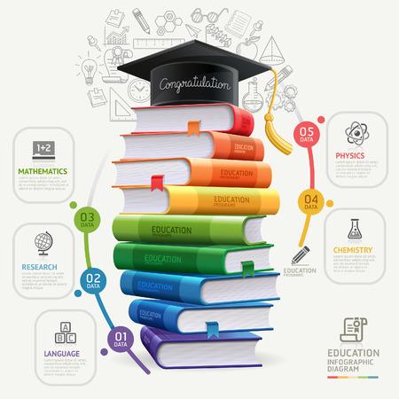 出国留学 学生和家长需要有的心理准备图1