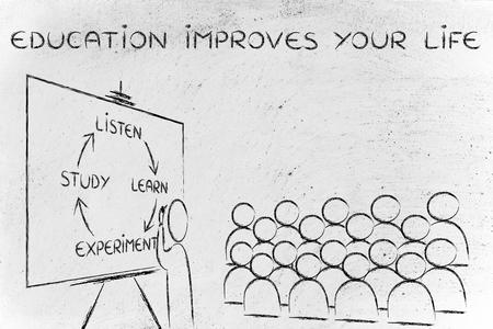 考前备考计划如何制定?教你6天搞定托福听力