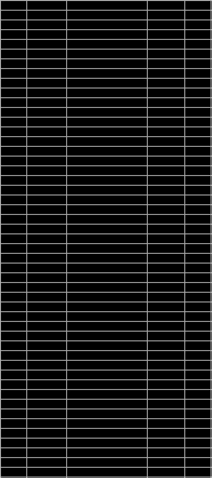 托福雅思高分学员名单